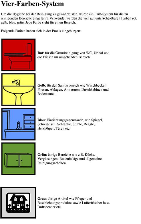 Microsoft Word – Farbkonzept Palmatol.docx